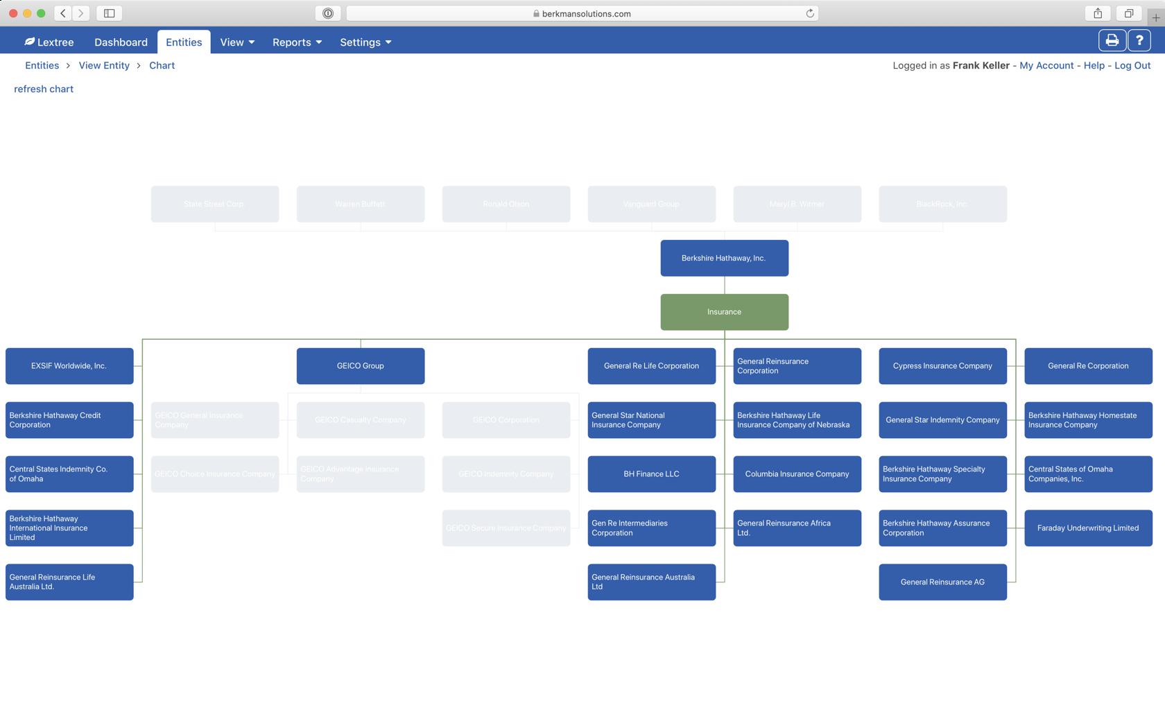 Berkshire Hathaway Insurance segment structure