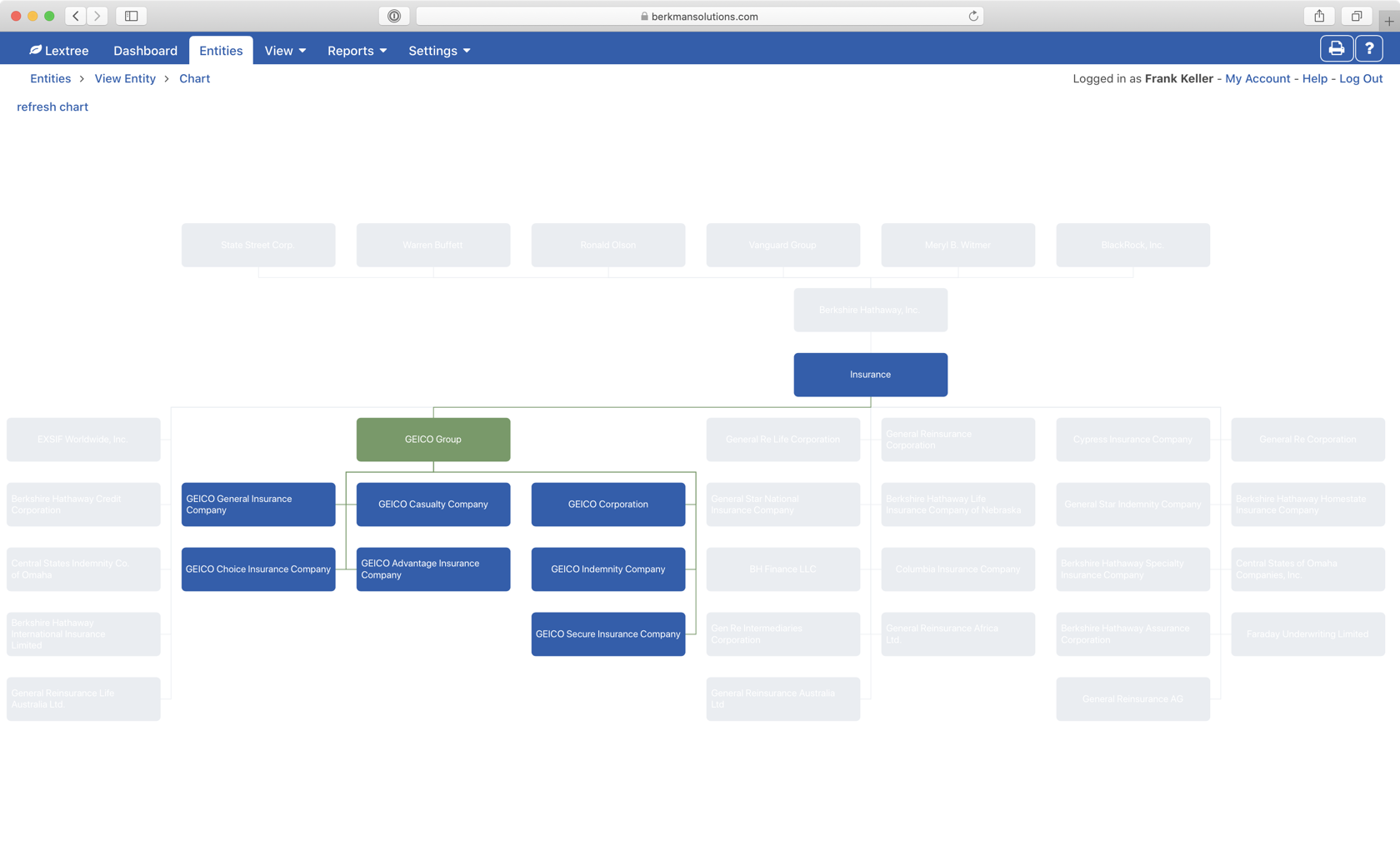 GEICO organizational chart in Insurance segment